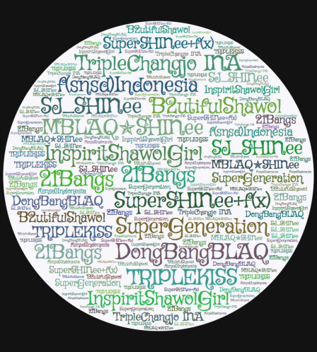 Word cloud generated from KPK's Combo Fandom Twitter List